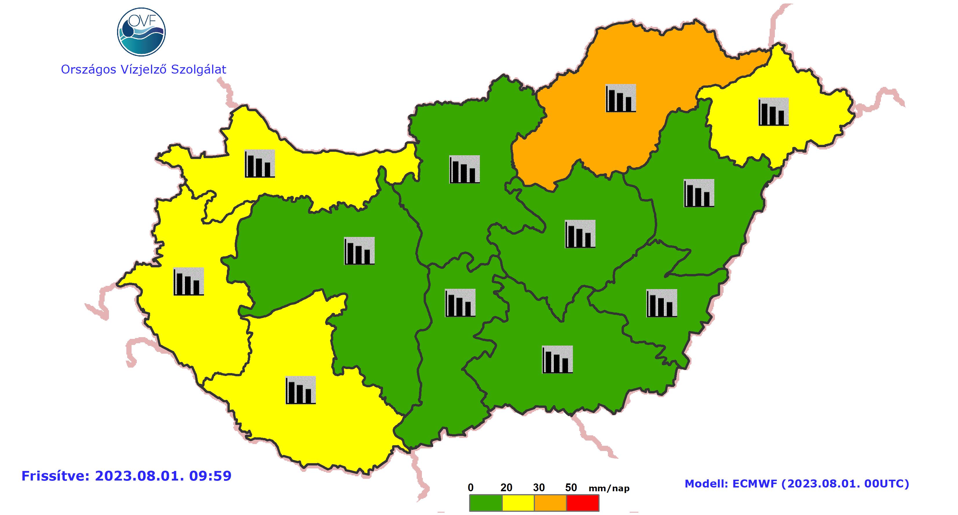 Felso Duna nyito | Észak dunántúli Vízügyi Igazgatóság